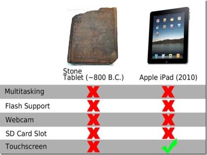iPad - stone